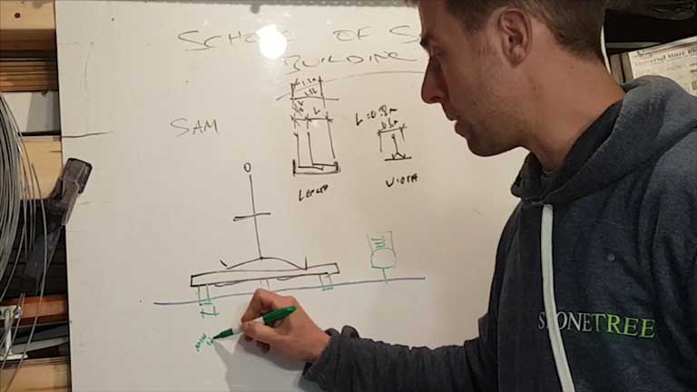 sam in front of whiteboard sketching out a sledge specification, with dimensions and labels