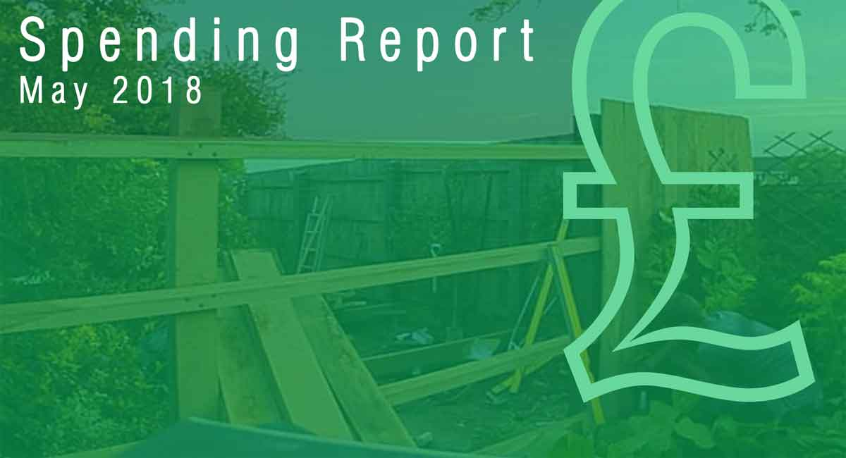 May's diy spending report title sheet for 2018