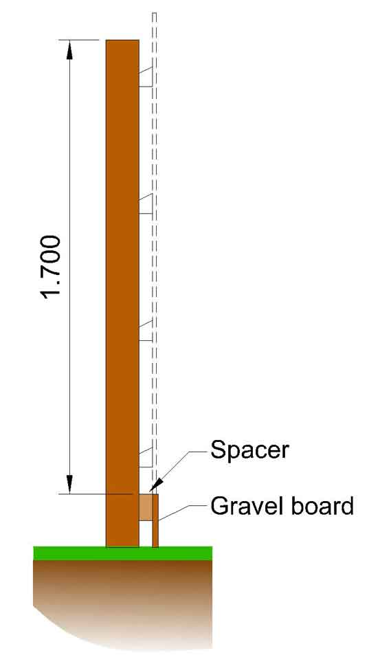 section through fence at post location showing the height that the gravel board is installed at