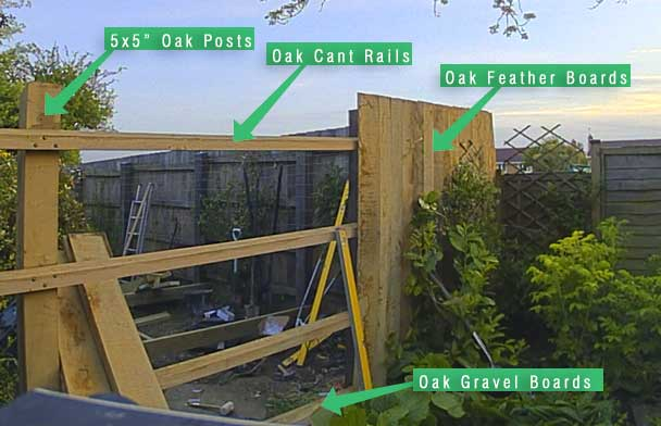 picture of half built fence showing some oak feather boards fixed to cant rails with an exposed post