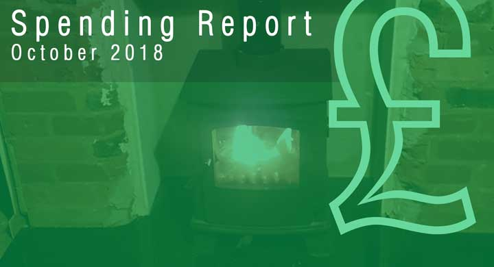 title of Octobers diy spending report with a picture of a log burner in the background